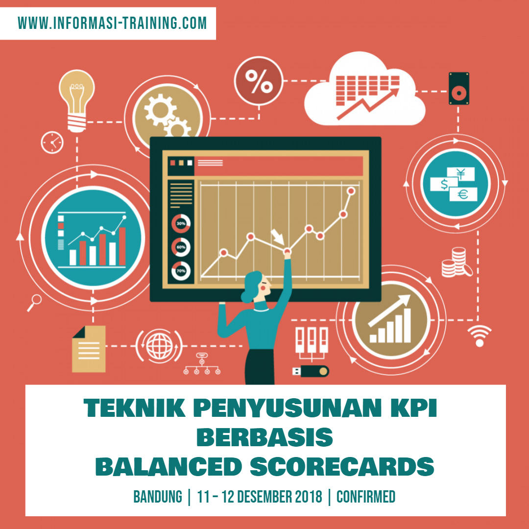 KPI BERBASIS BALANCED SCORECARDS